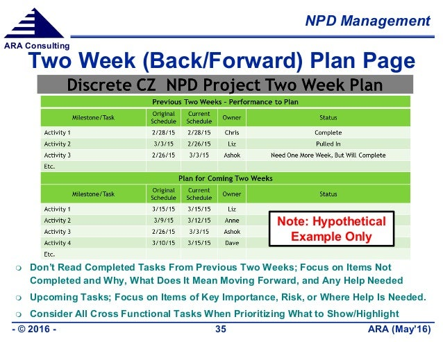 NPD Management ARA (May'16)- © 2016 - 35 ARA Consulting Two Week (Back/Forward) Plan Page  Don't Read Completed Tasks Fro...