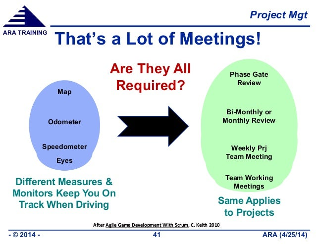 Project Mgt ARA (4/25/14)- © 2014 - 41 ARA TRAINING That's a Lot of Meetings! Phase Gate Review Bi-Monthly or Monthly Revi...