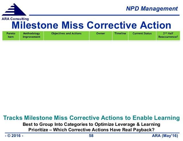 NPD Management ARA (May'16)- © 2016 - 58 ARA Consulting Milestone Miss Corrective Action Tracks Milestone Miss Corrective ...