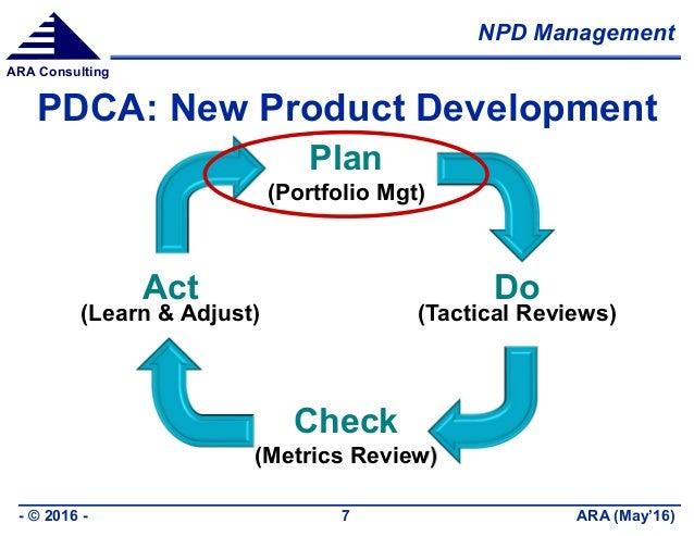 NPD Management ARA (May'16)- © 2016 - 7 ARA Consulting PDCA: New Product Development Plan (Portfolio Mgt) Do (Tactical Rev...