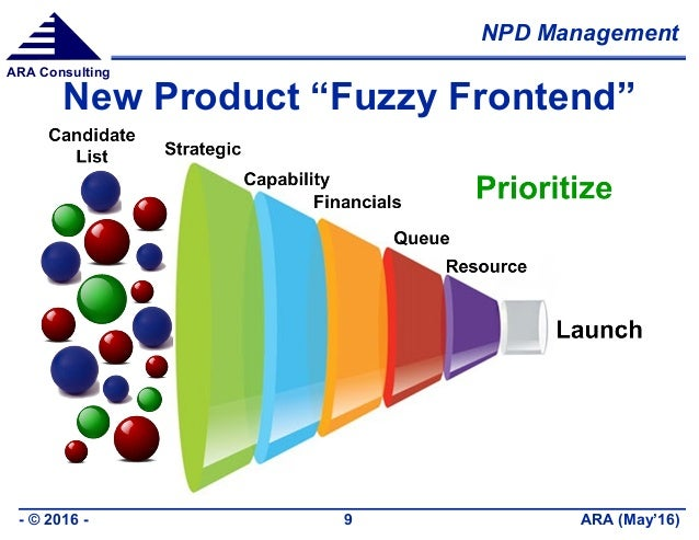 """NPD Management ARA (May'16)- © 2016 - 9 ARA Consulting New Product """"Fuzzy Frontend"""""""