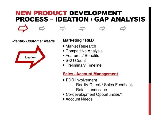 marketing new product From start up's to established businesses, new product development projects require a disciplined, information driven approach to succeed on the open market for this reason, ims have launched a suite of product innovation services to guide our clients through the npd process from concept evaluation to feasibility study.