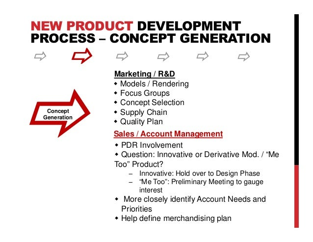 student marketing and new product development Any business marketing a product similar to how are they funding new product development and consider employing a college student for the summer or create.