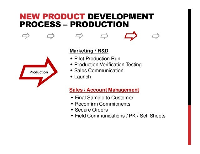 marketing plan for new product development Ch1-introduction ch2-marketing strategy ch3-marketing plan ch some new product concepts are most industry leaders see new product development as a.