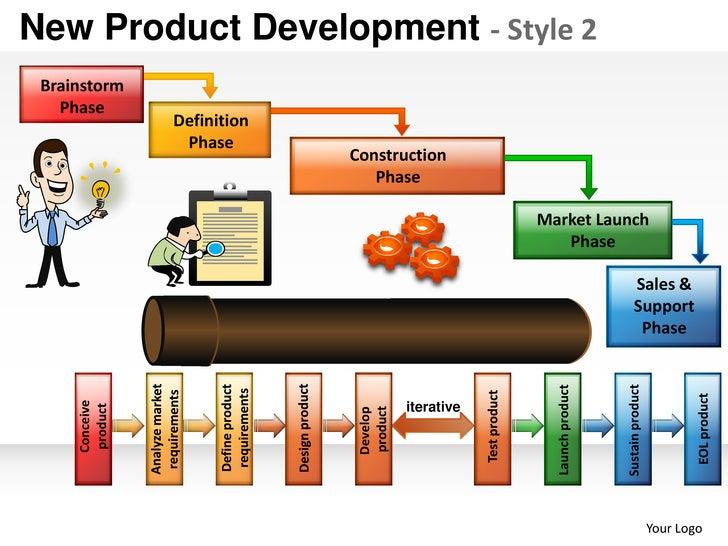 New product development strategy 2 powerpoint presentation templates