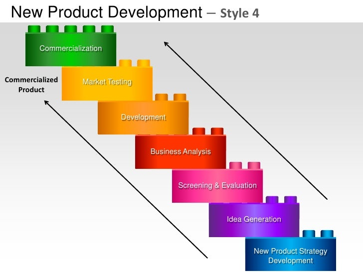 New product development strategy style 4 powerpoint presentation temp