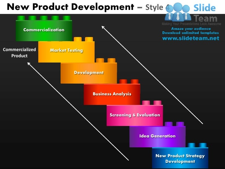 New product development style 4 powerpoint presentation for Brand development process template
