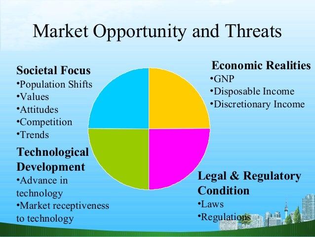 Market Opportunity and ThreatsSocietal Focus             Economic Realities                          •GNP•Population Shift...
