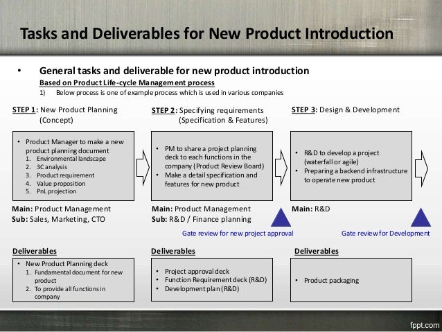 Tasks and Deliverable for new product introduction