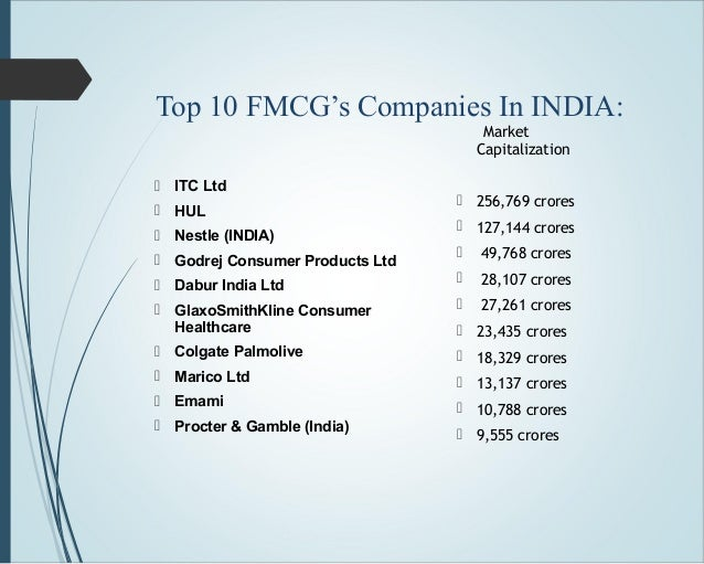 Top companies and their products