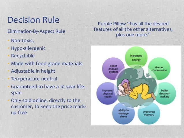 Sample Marketing Strategic Plan