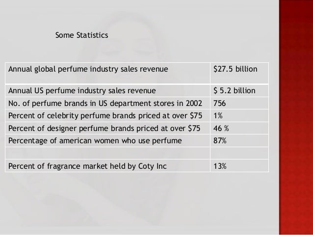 Fragrance business plan sample, job responsibilities of an