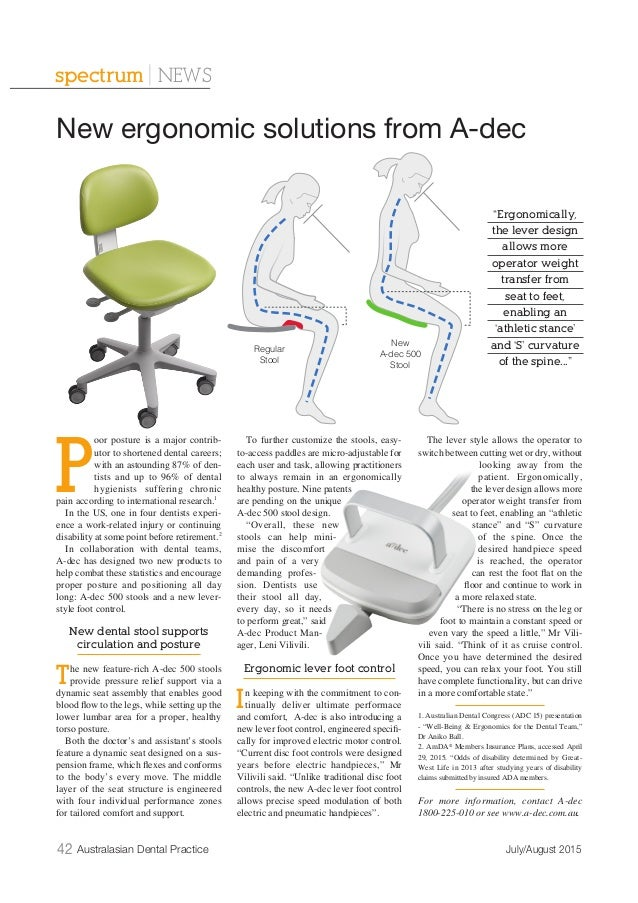 42 Australasian Dental Practice July/August 2015 spectrum | NEWS P oor posture is a major contrib- utor to shortened denta...