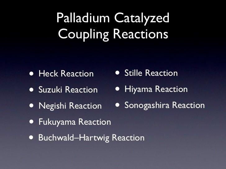New progress in palladium catalyzed coupling reactions