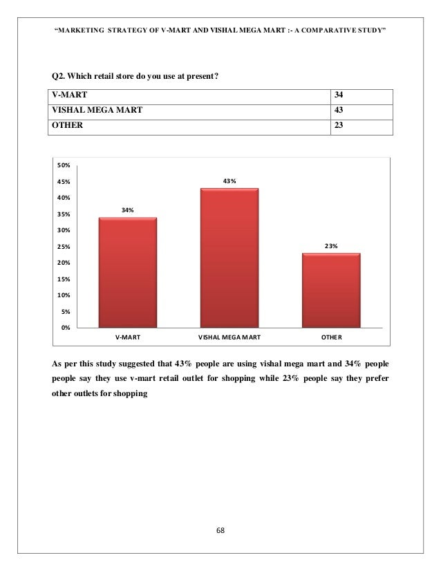a comparative study on marketing strategy Case study: coca cola integrated marketing communications  comparative importance of the  as long as this integrated marketing communications strategy is.