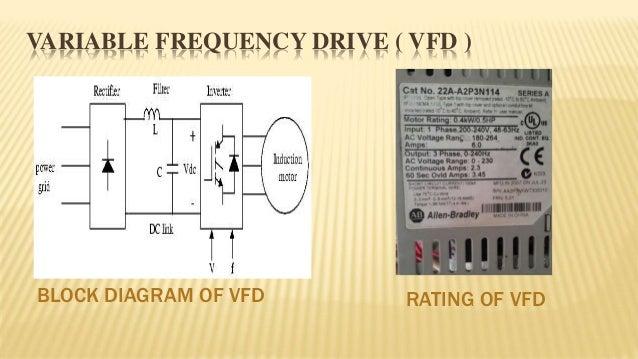 Vfd Ac Motor Circuit Diagram Wiring Diagram