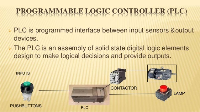 speed control of induction motor using plc and vfd 8