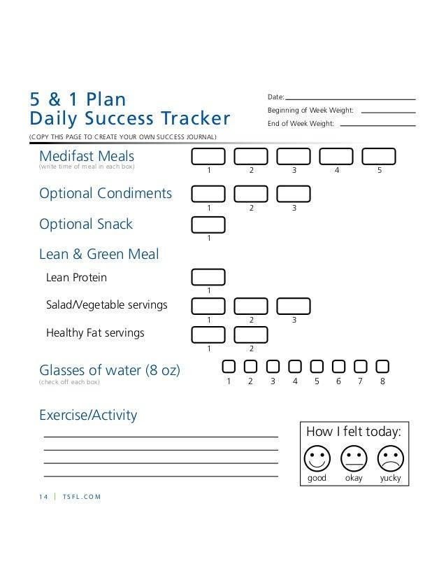 dangers of medifast quick start guide rh trilogydiet tk Quick Start Guide Template Quick Start Guide Template