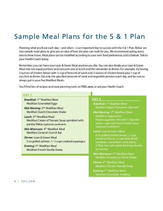 new quick start guide rh slideshare net medifast quick start guide pdf Quick Source Guides