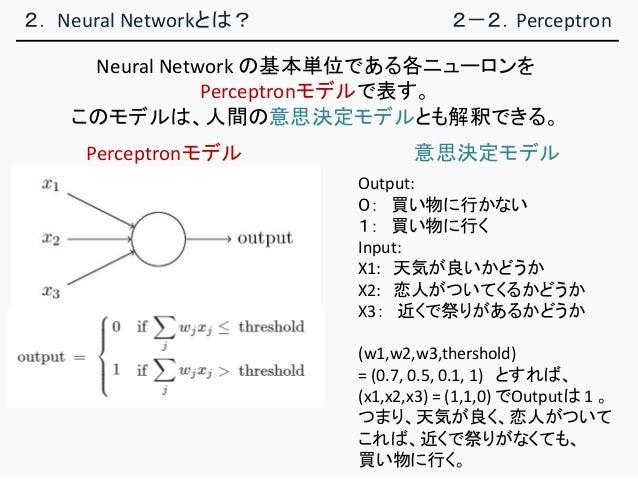 2. Neural Networkとは? 2-2.Perceptron Neural Network の基本単位である各ニューロンを Perceptronモデルで表す。 このモデルは、人間の意思決定モデルとも解釈できる。 Perceptronモ...