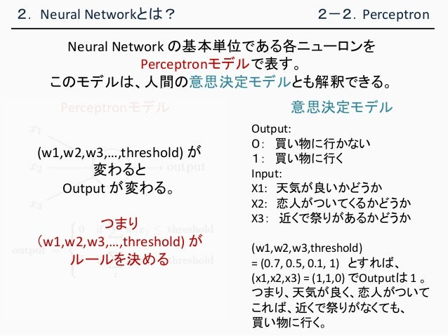 2. Neural Networkとは? 2-2.Perceptron Perceptronモデル 意思決定モデル Output: 0: 買い物に行かない 1: 買い物に行く Input: X1: 天気が良いかどうか X2: 恋人がついてくるか...