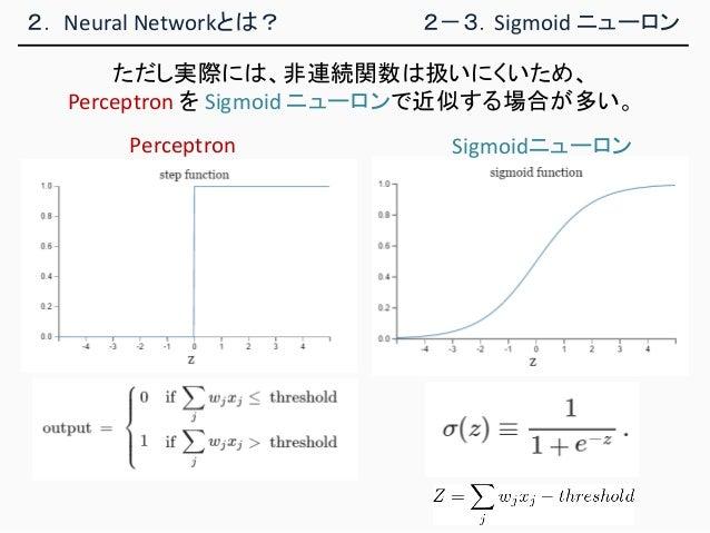 2. Neural Networkとは? 2-3.Sigmoid ニューロン ただし実際には、非連続関数は扱いにくいため、 Perceptron を Sigmoid ニューロンで近似する場合が多い。 Perceptron Sigmoidニューロン