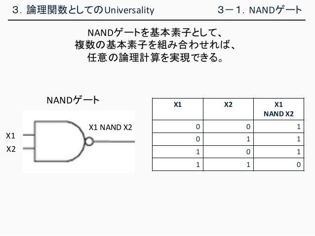 3.論理関数としてのUniversality 3-1.NANDゲート NANDゲートを基本素子として、 複数の基本素子を組み合わせれば、 任意の論理計算を実現できる。 X1 X2 X1 NAND X2 0 0 1 0 1 1 1 0 1 1 1...