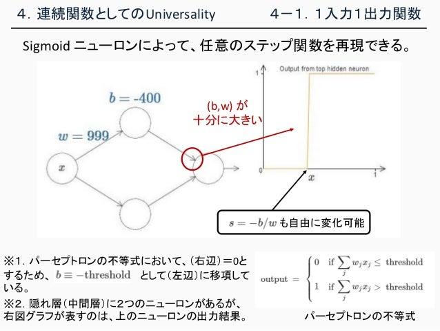 4.連続関数としてのUniversality 4-1.1入力1出力関数 Sigmoid ニューロンによって、任意のステップ関数を再現できる。 パーセプトロンの不等式 (b,w) が 十分に大きい も自由に変化可能 ※2.隠れ層(中間層)に2つの...