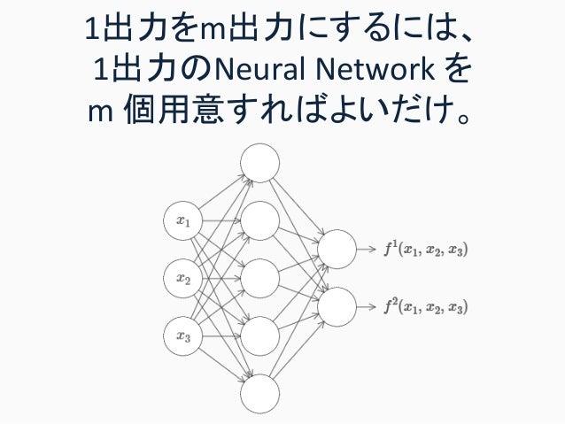 1出力をm出力にするには、 1出力のNeural Network を m 個用意すればよいだけ。