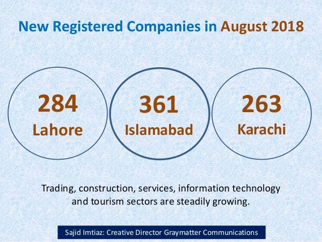 New Registered Companies in August 2018 Sajid Imtiaz: Creative Director Graymatter Communications 284 Lahore 361 Islamabad...