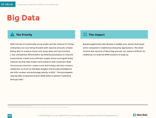 eBook  Ushering in a New Era of APM for the Enterprise  Big Data The Priority  The Impact  With the rise of multimedia, so...