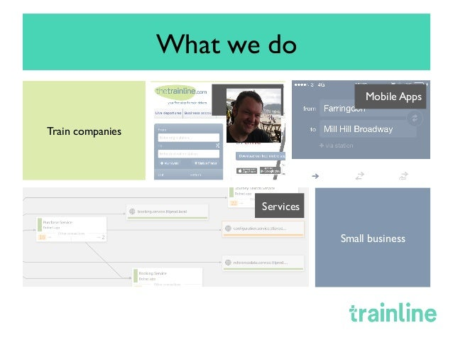 What we do Train companies Small business Mobile AppsConsumer Website Services