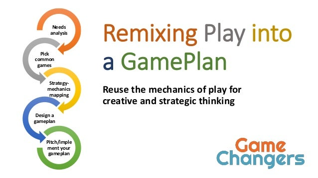 Remixing Play into a GamePlan Reuse the mechanics of play for creative and strategic thinking Needs analysis Pick common g...