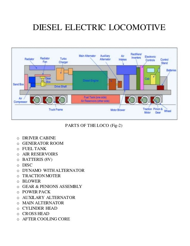 INDUSTRIAL TRAINING REPORT ON DIESEL LOCOMOTIVE TECHNOLOGY