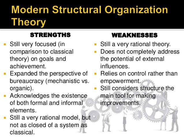 modern structural organization theory