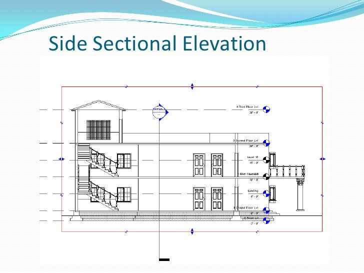 Front Elevation Design In Revit : Revit architecture