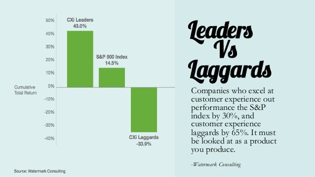 Leaders Vs Laggards Companies who excel at customer experience out performance the S&P index by 30%, and customer experien...