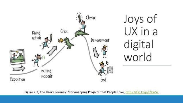 Joys of UX in a digital world Figure 2.3, The User's Journey: Storymapping Projects That People Love, https://flic.kr/p/F9...
