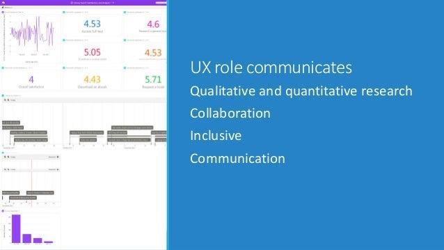 UX role communicates Qualitative and quantitative research Collaboration Inclusive Communication
