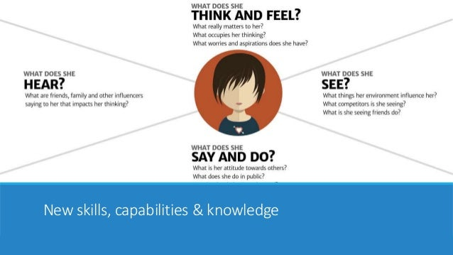 New skills, capabilities & knowledge