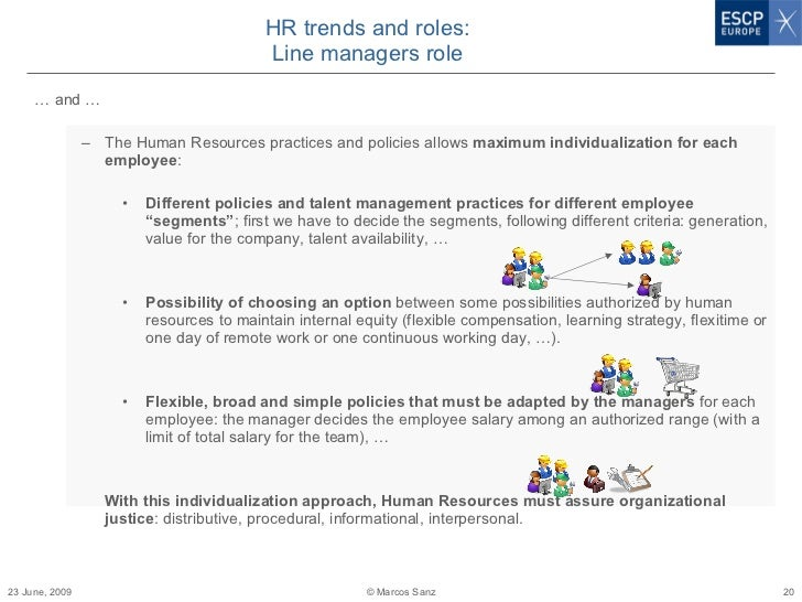 role of human resource management ppt