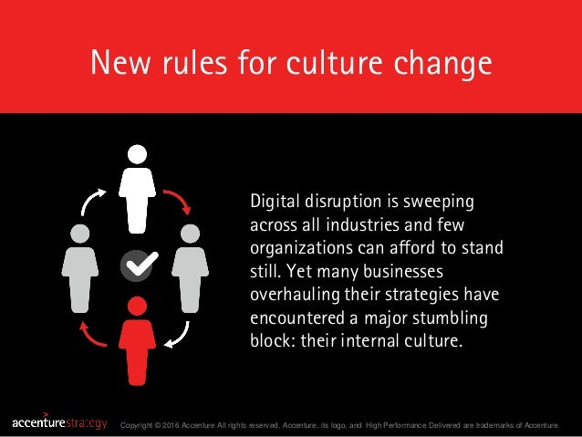 New Rules for Culture Change – Accenture Strategy Slide 2