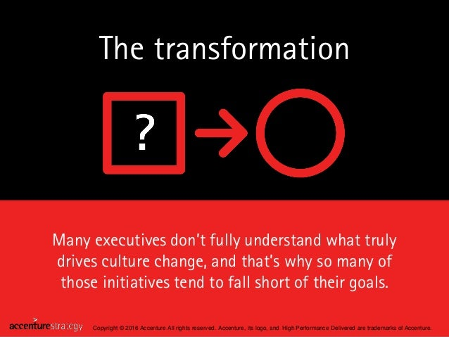 New Rules for Culture Change – Accenture Strategy Slide 3