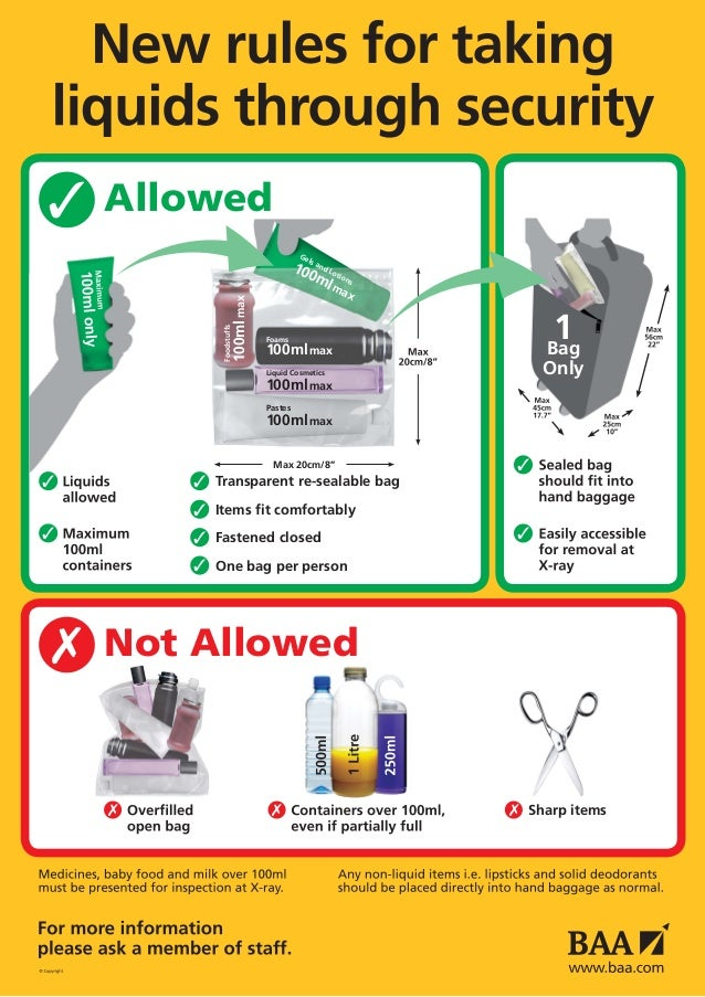 New Rules For Taking Liquids Through Airport Security