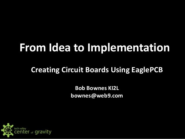 From Idea to ImplementationCreating Circuit Boards Using EaglePCBBob Bownes KI2Lbownes@web9.com
