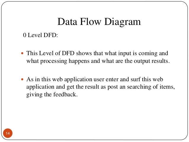 News portal data flow diagram ccuart Gallery