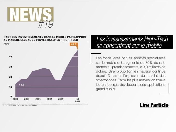 NEWS   #19         Les investissements High-Tech         se concentrent sur le mobile         Les fonds levés par les soci...