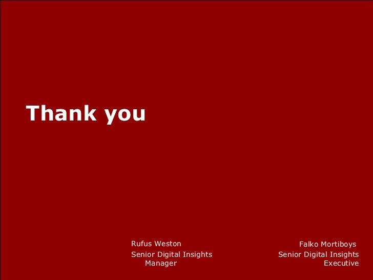 Thank you Rufus Weston  Senior Digital Insights Manager Falko Mortiboys  Senior Digital Insights Executive