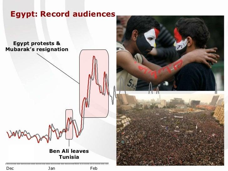 Egypt: Record audiences Ben Ali leaves Tunisia Egypt protests & Mubarak's resignation