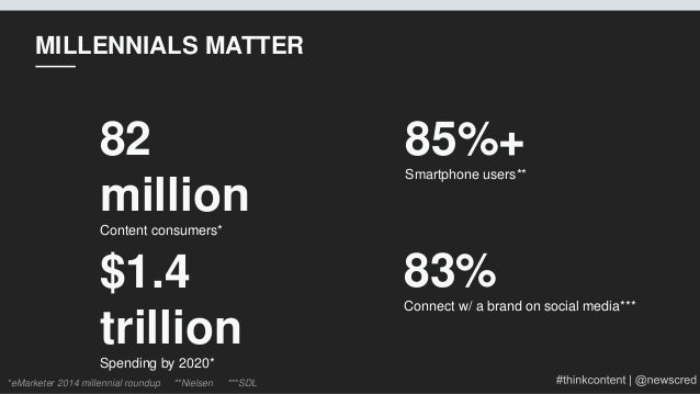 MILLENNIALS MATTER 82 million Content consumers* 85%+ Smartphone users** $1.4 trillion Spending by 2020* 83% Connect w/ a ...